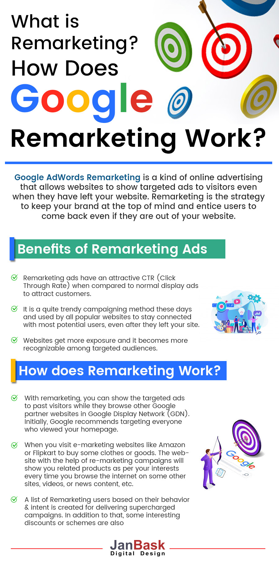 What is Remarketing How Does Google Remarketing Work
