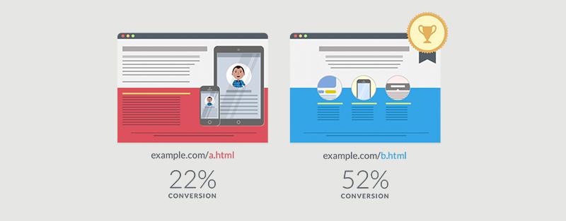 Compelling Web Copy