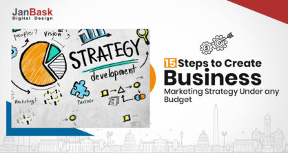 15 Steps to Create Business Marketing Strategy Under any Budget